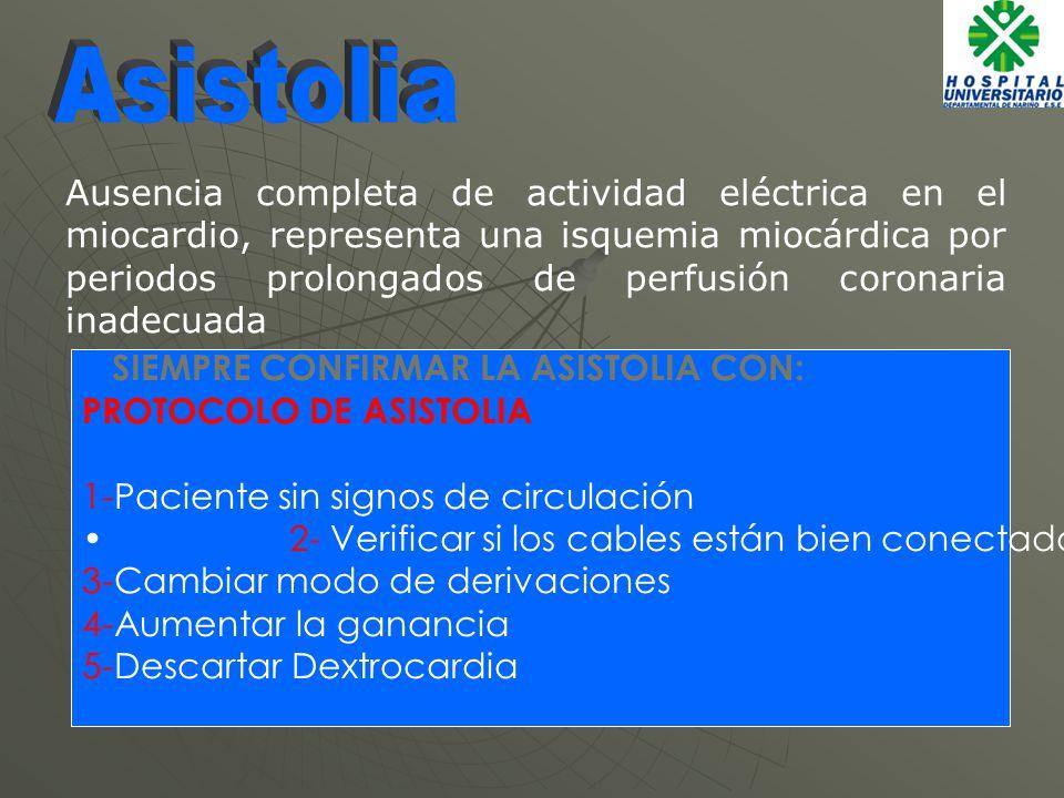 Nuevos protocolos reanimaci n ppt descargar for Cambiar instalacion electrica sin rozas
