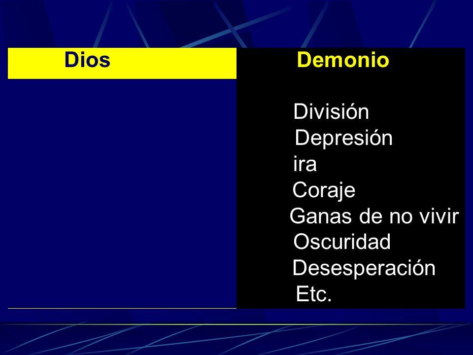 Dios Demonio Unión División. Paz Depresión.