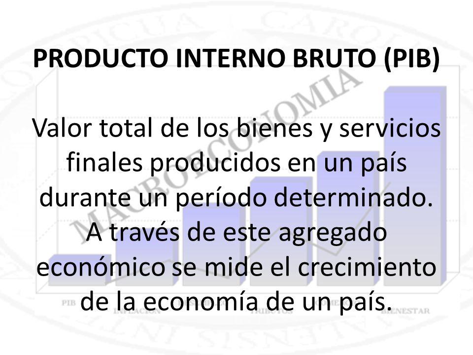 PRODUCTO INTERNO BRUTO (PIB) Valor total de los bienes y servicios finales producidos en un país durante un período determinado.
