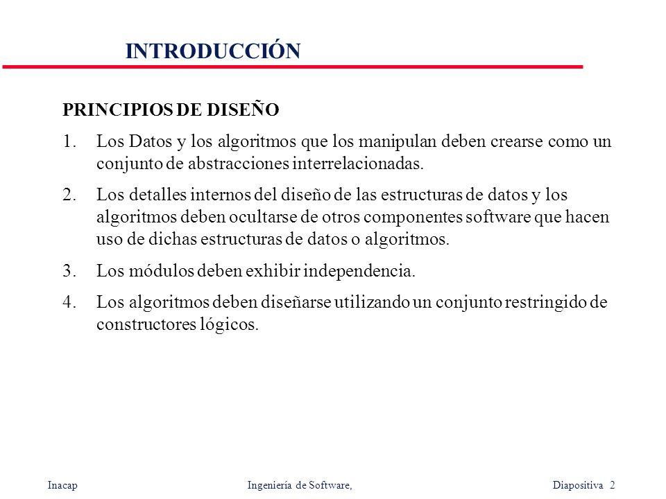 INTRODUCCIÓN PRINCIPIOS DE DISEÑO