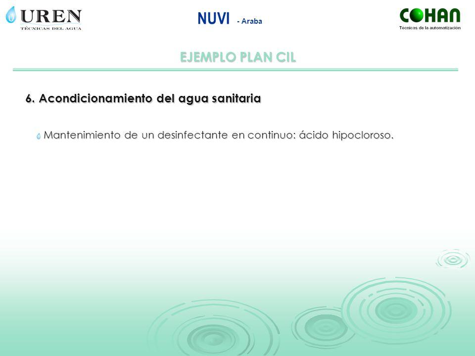 NUVI - Araba EJEMPLO PLAN CIL 6. Acondicionamiento del agua sanitaria