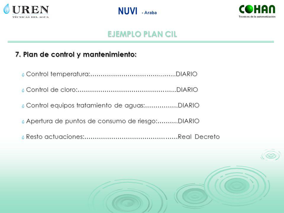 NUVI - Araba EJEMPLO PLAN CIL 7. Plan de control y mantenimiento: