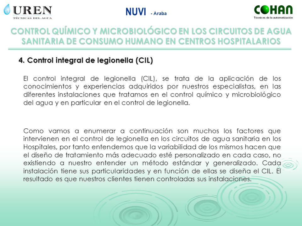 NUVI - Araba CONTROL QUÍMICO Y MICROBIOLÓGICO EN LOS CIRCUITOS DE AGUA SANITARIA DE CONSUMO HUMANO EN CENTROS HOSPITALARIOS.