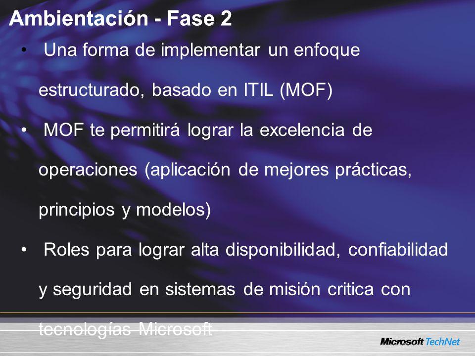 Ambientación - Fase 2 Una forma de implementar un enfoque estructurado, basado en ITIL (MOF)