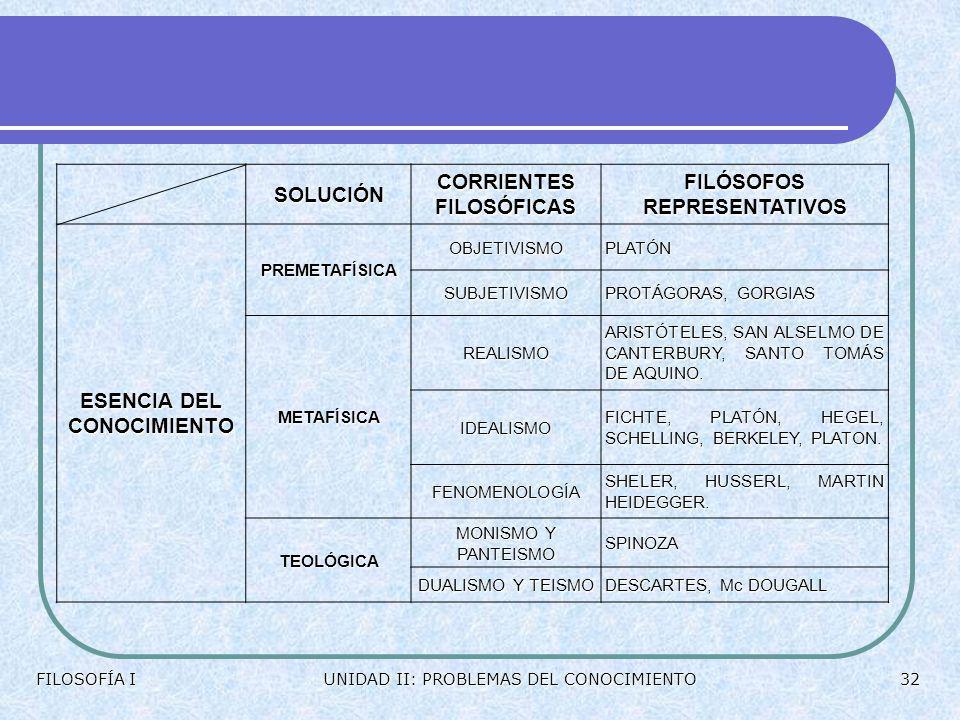 CORRIENTES FILOSÓFICAS FILÓSOFOS REPRESENTATIVOS