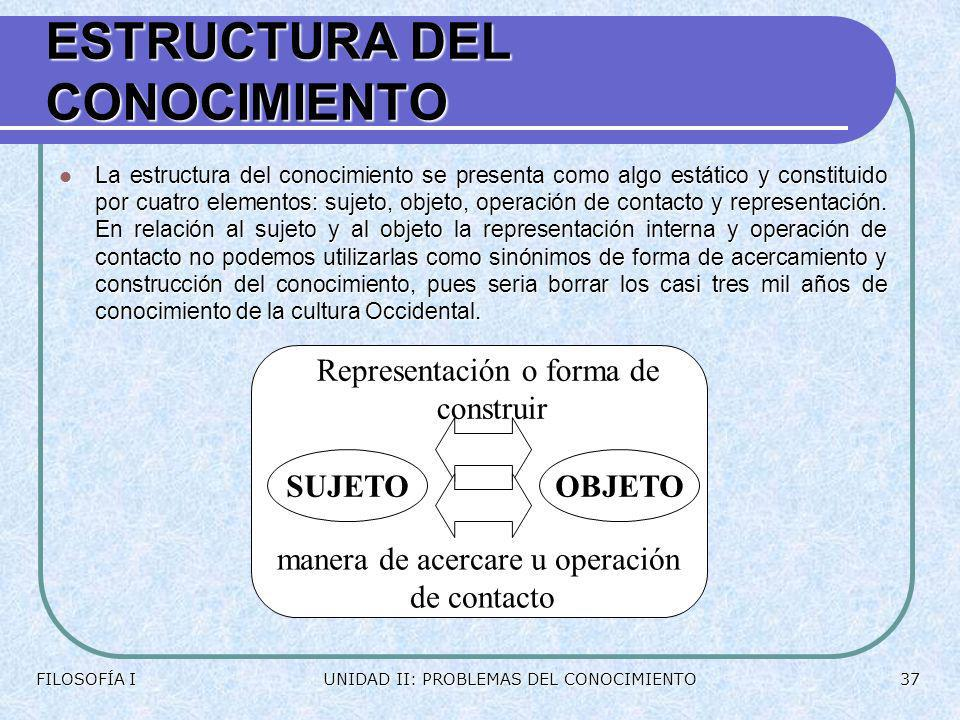 ESTRUCTURA DEL CONOCIMIENTO