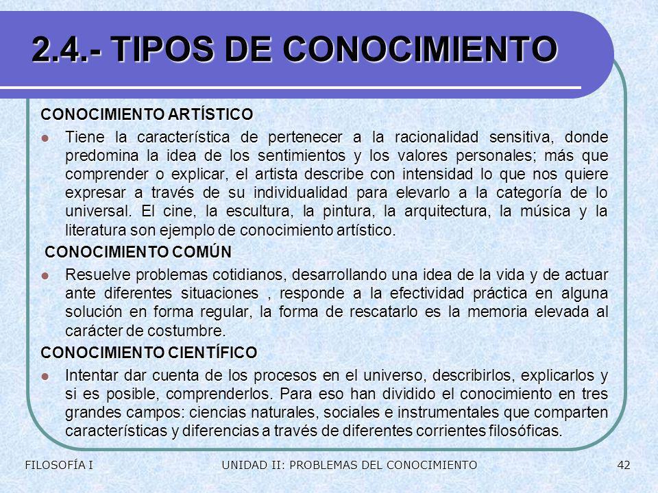 2.4.- TIPOS DE CONOCIMIENTO