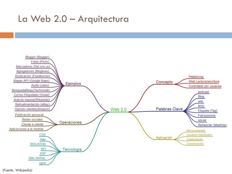 La Web 2.0 – Arquitectura (Fuente: Wikipedia)