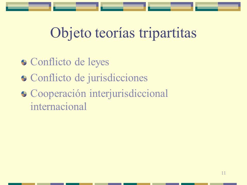 Objeto teorías tripartitas