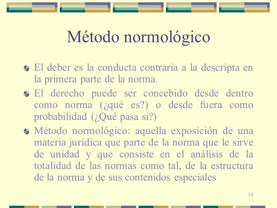 Método normológico El deber es la conducta contraria a la descripta en la primera parte de la norma.