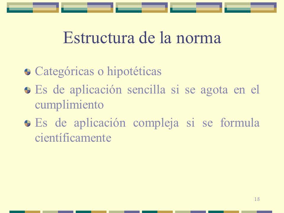 Estructura de la norma Categóricas o hipotéticas