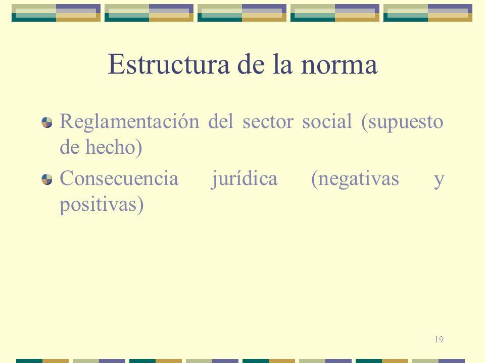 Estructura de la norma Reglamentación del sector social (supuesto de hecho) Consecuencia jurídica (negativas y positivas)