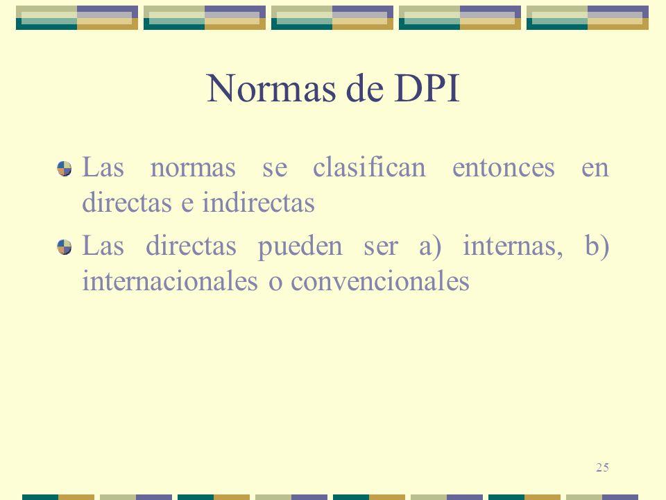 Normas de DPI Las normas se clasifican entonces en directas e indirectas.