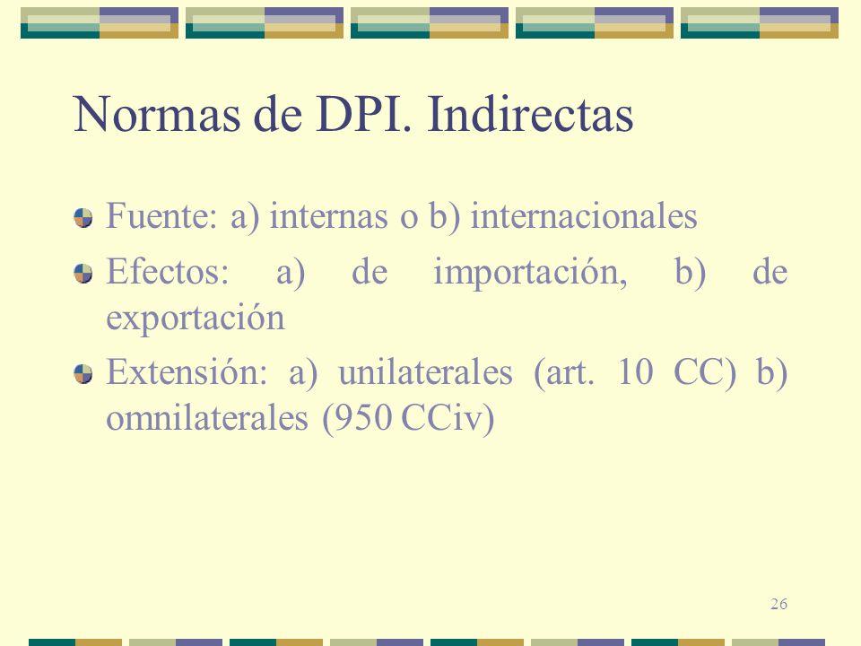 Normas de DPI. Indirectas