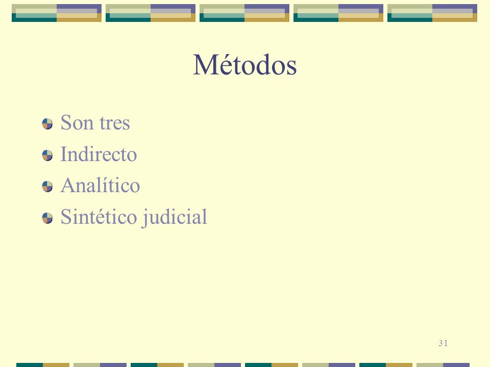 Métodos Son tres Indirecto Analítico Sintético judicial