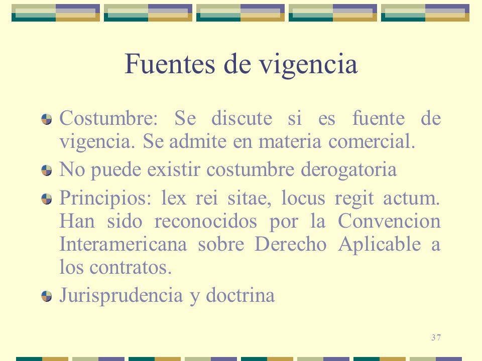 Fuentes de vigencia Costumbre: Se discute si es fuente de vigencia. Se admite en materia comercial.