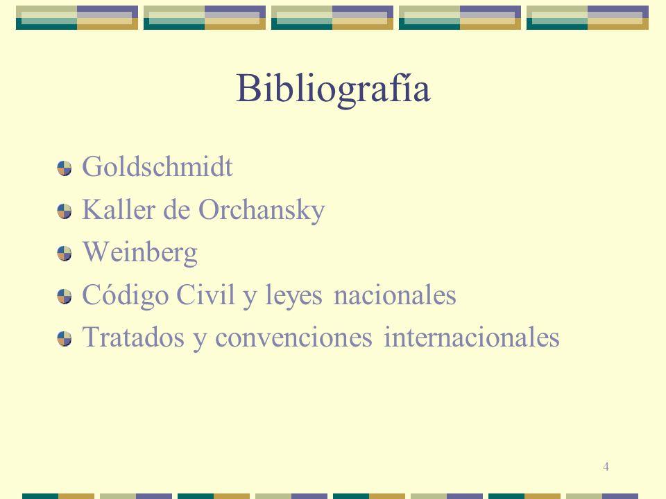 Bibliografía Goldschmidt Kaller de Orchansky Weinberg
