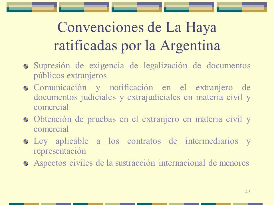 Convenciones de La Haya ratificadas por la Argentina