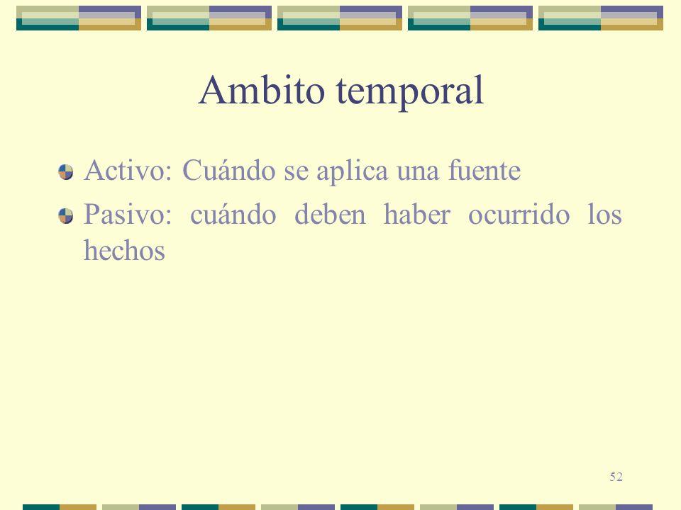 Ambito temporal Activo: Cuándo se aplica una fuente