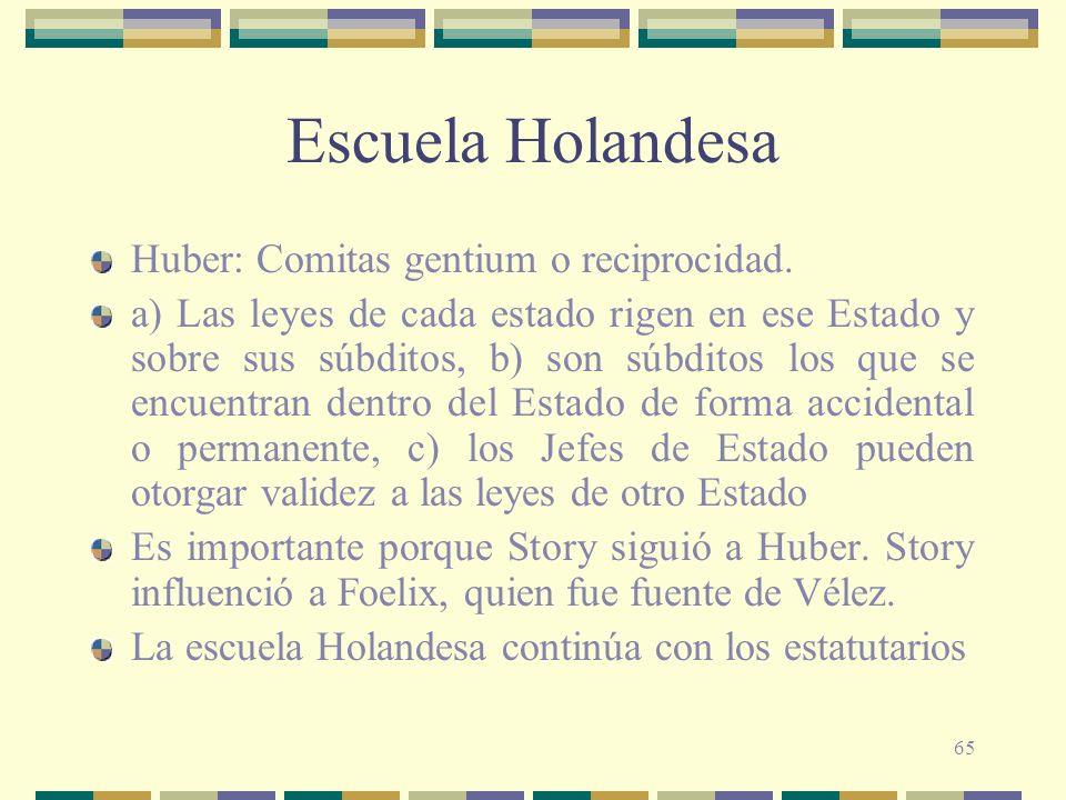 Escuela Holandesa Huber: Comitas gentium o reciprocidad.