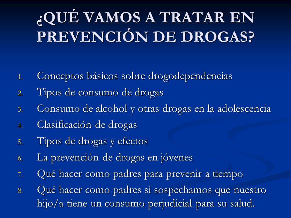 ¿QUÉ VAMOS A TRATAR EN PREVENCIÓN DE DROGAS