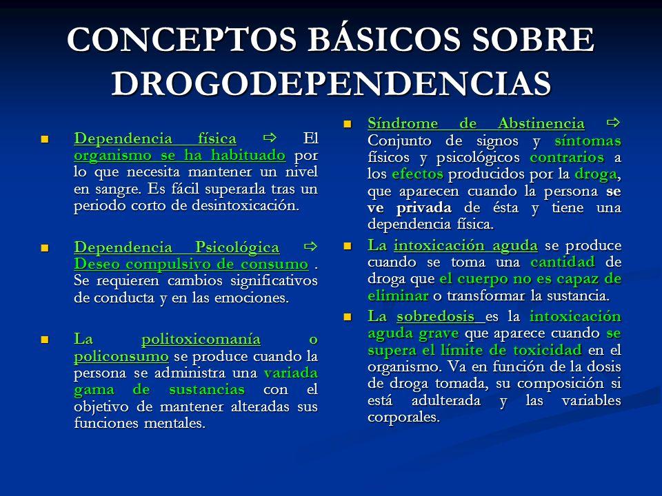 CONCEPTOS BÁSICOS SOBRE DROGODEPENDENCIAS