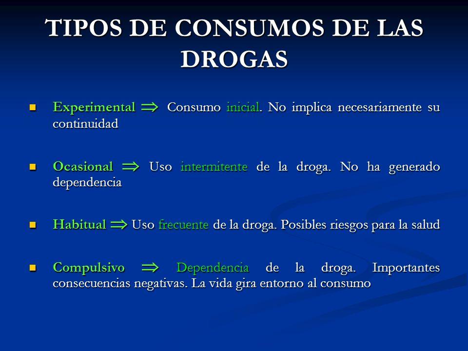 TIPOS DE CONSUMOS DE LAS DROGAS