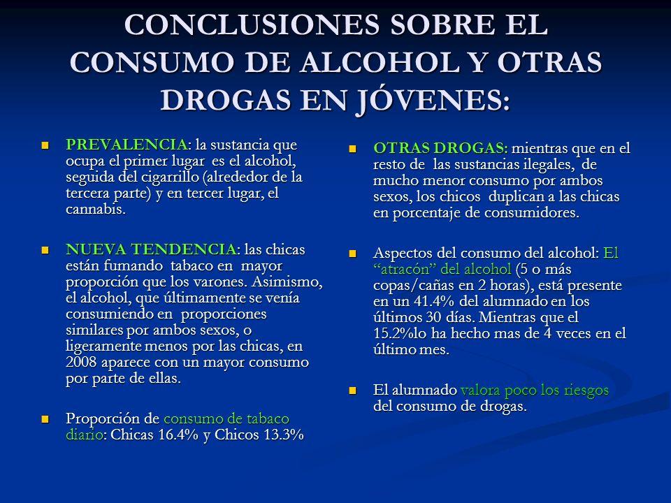 CONCLUSIONES SOBRE EL CONSUMO DE ALCOHOL Y OTRAS DROGAS EN JÓVENES: