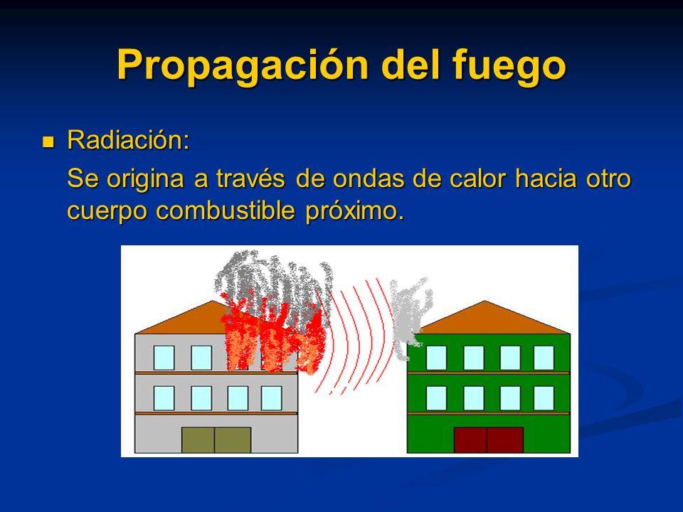 Propagación del fuego Radiación: