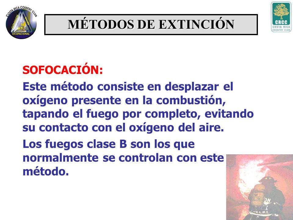 MÉTODOS DE EXTINCIÓN SOFOCACIÓN: