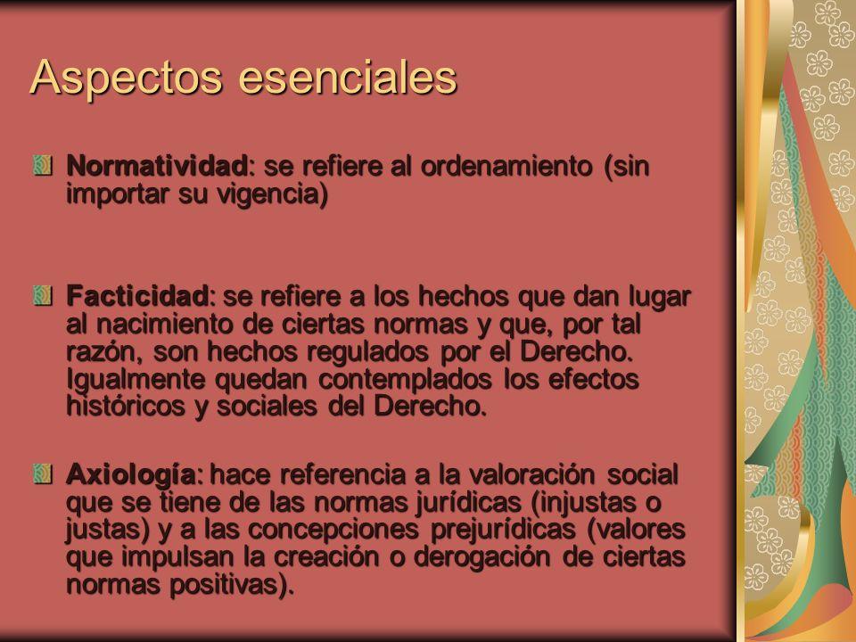 Aspectos esencialesNormatividad: se refiere al ordenamiento (sin importar su vigencia)