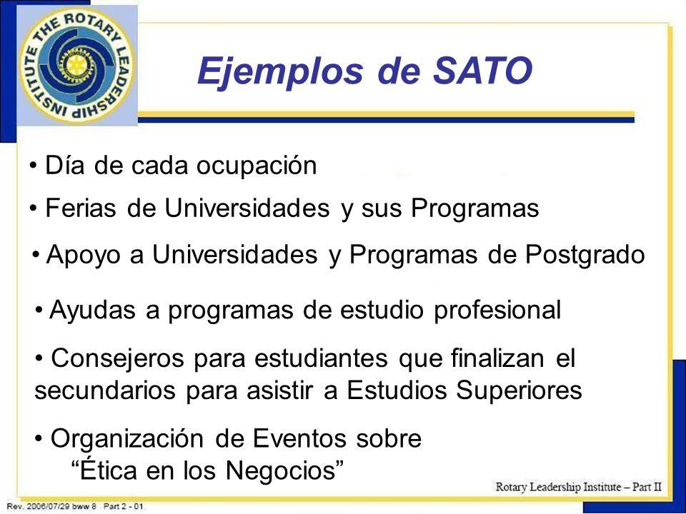Ejemplos de SATO • Día de cada ocupación