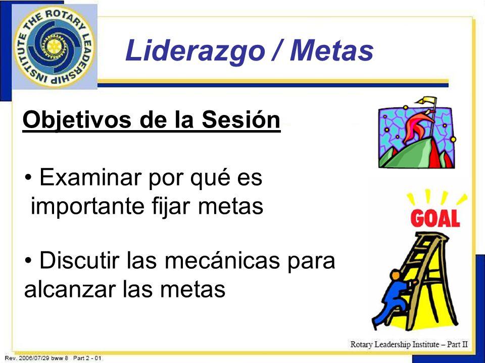 Liderazgo / Metas Objetivos de la Sesión