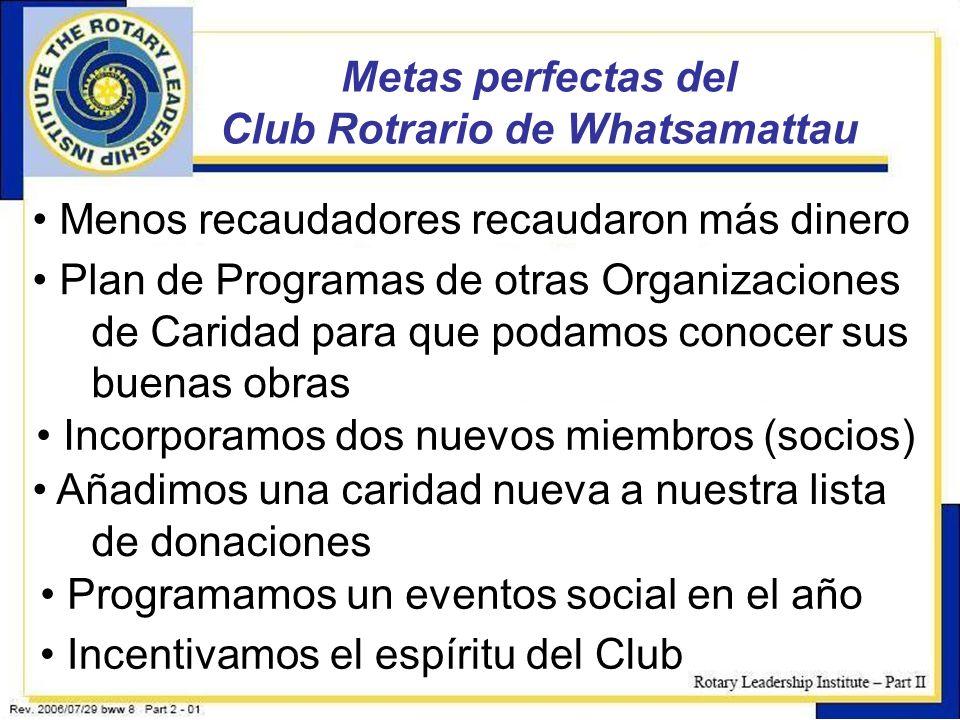 Club Rotrario de Whatsamattau
