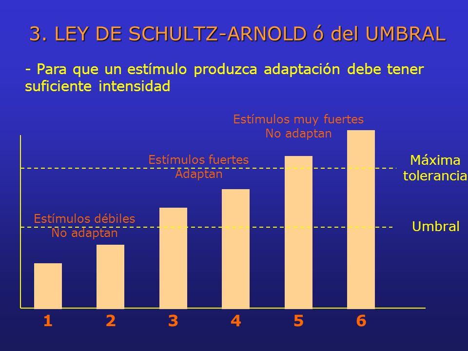 3. LEY DE SCHULTZ-ARNOLD ó del UMBRAL