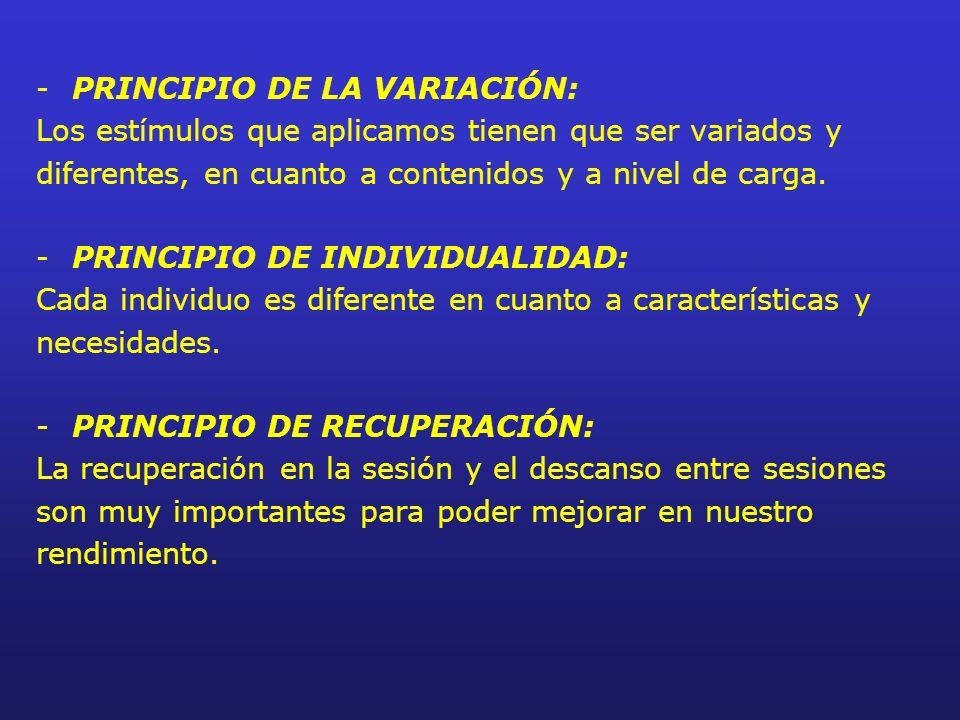 PRINCIPIO DE LA VARIACIÓN: