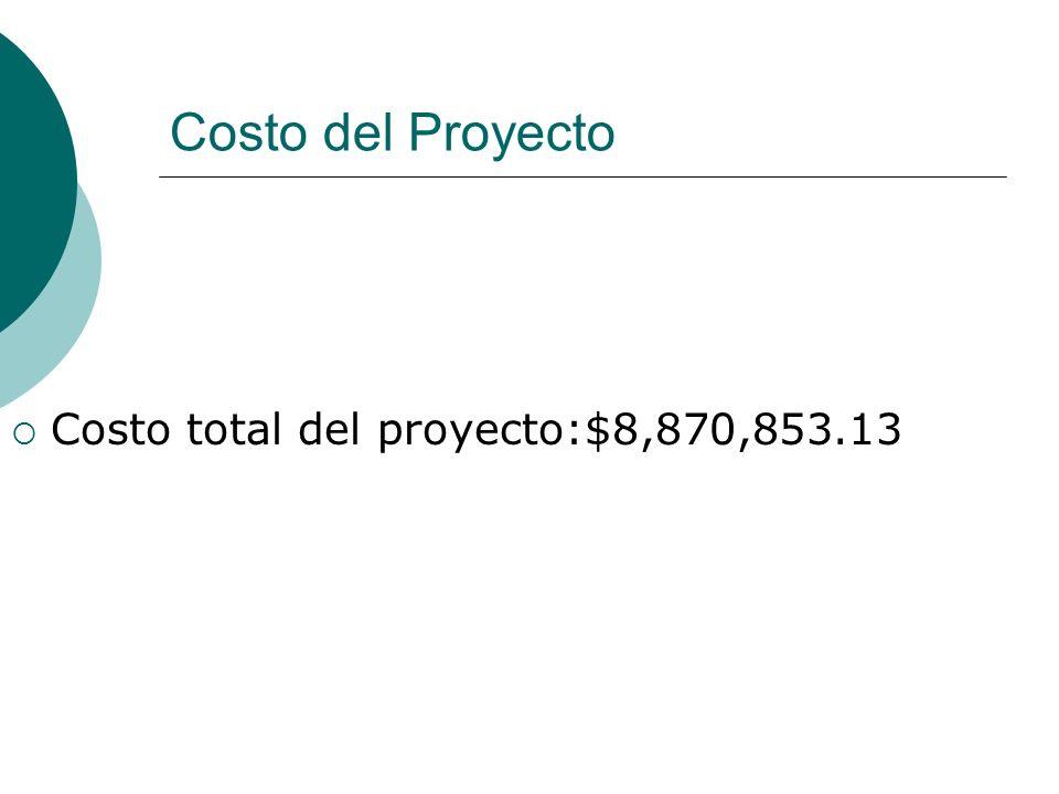 Costo del Proyecto Costo total del proyecto:$8,870,853.13