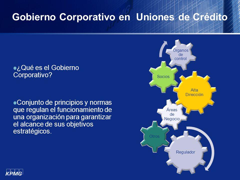 Gobierno Corporativo en Uniones de Crédito
