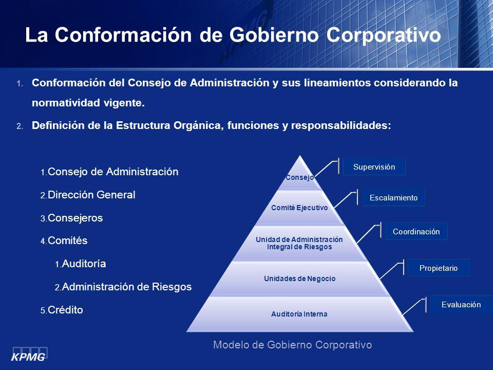 La Conformación de Gobierno Corporativo