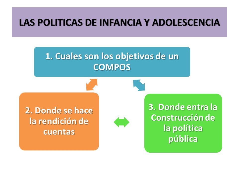LAS POLITICAS DE INFANCIA Y ADOLESCENCIA