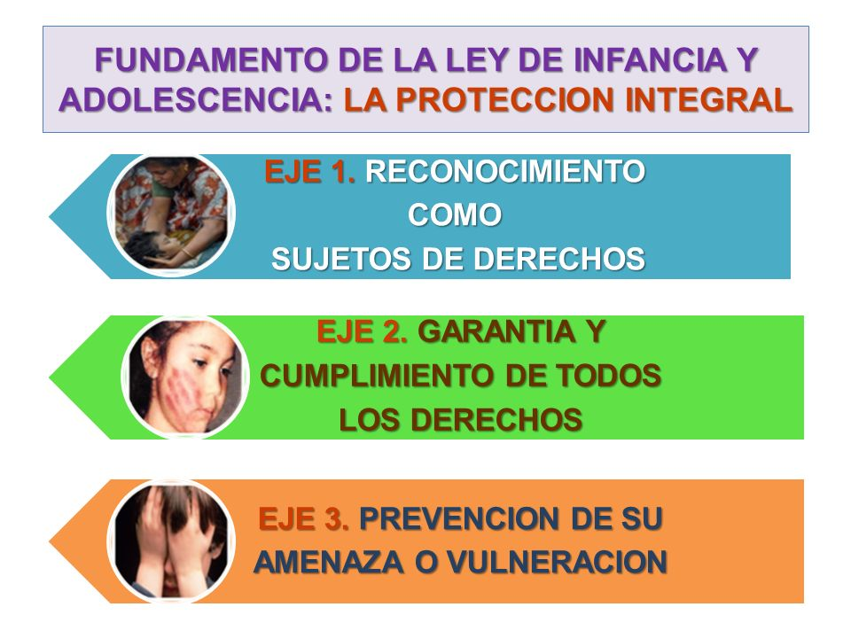 FUNDAMENTO DE LA LEY DE INFANCIA Y ADOLESCENCIA: LA PROTECCION INTEGRAL