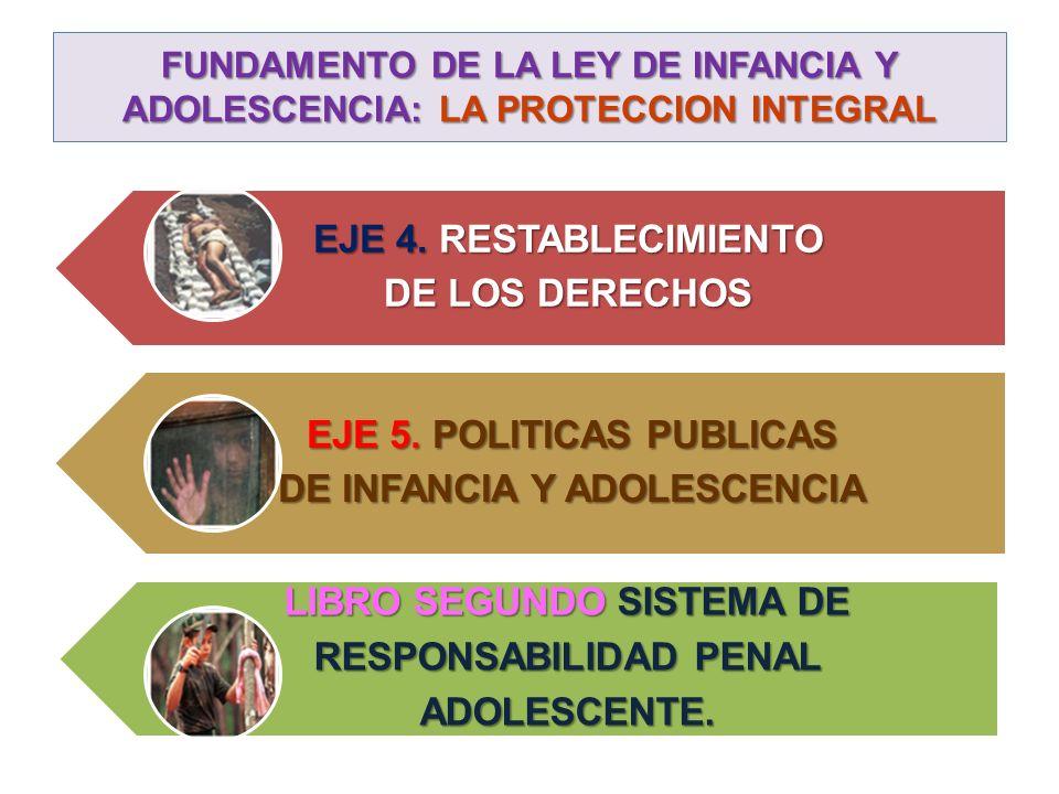 EJE 5. POLITICAS PUBLICAS