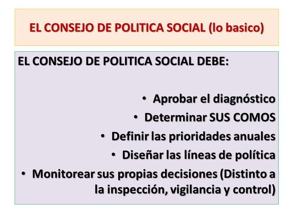 EL CONSEJO DE POLITICA SOCIAL (lo basico)