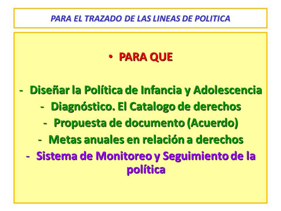 PARA EL TRAZADO DE LAS LINEAS DE POLITICA
