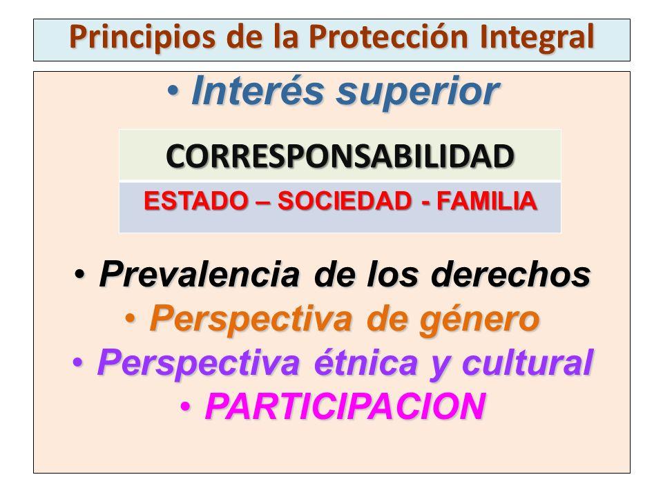Principios de la Protección Integral