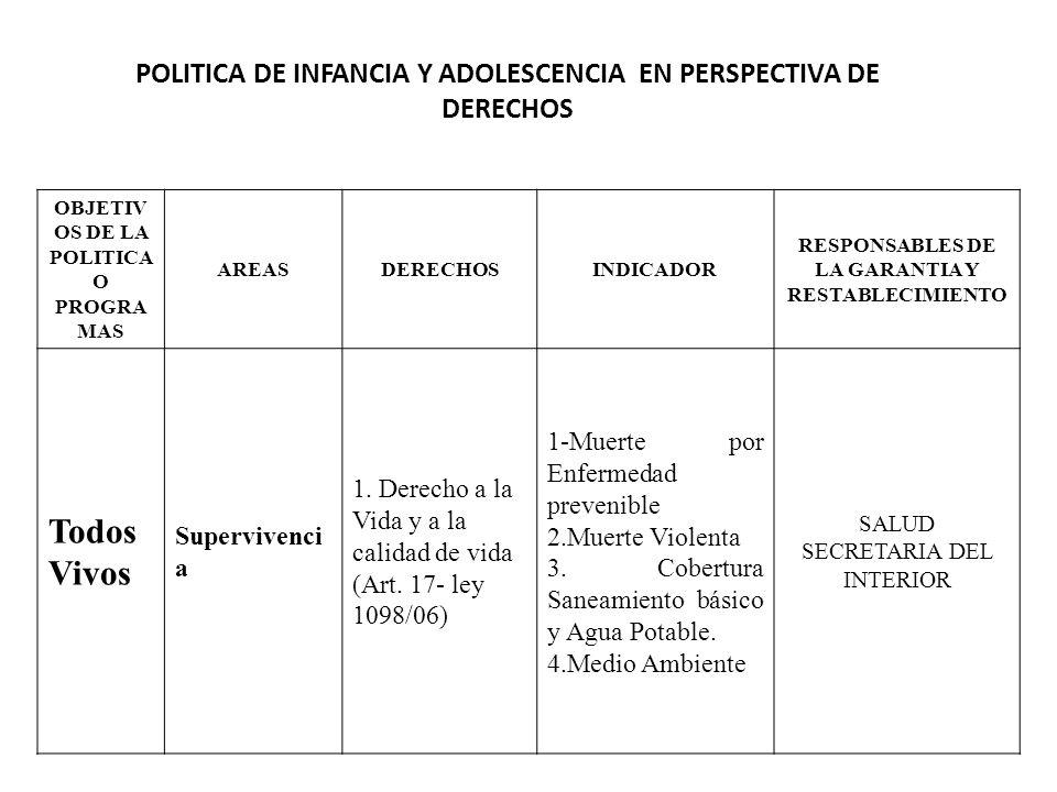 POLITICA DE INFANCIA Y ADOLESCENCIA EN PERSPECTIVA DE DERECHOS