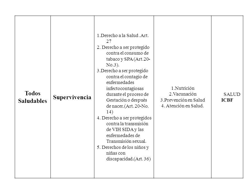 Todos Saludables Supervivencia 1.Derecho a la Salud .Art. 27