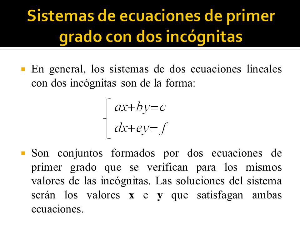 Sistemas de ecuaciones de primer grado con dos incógnitas