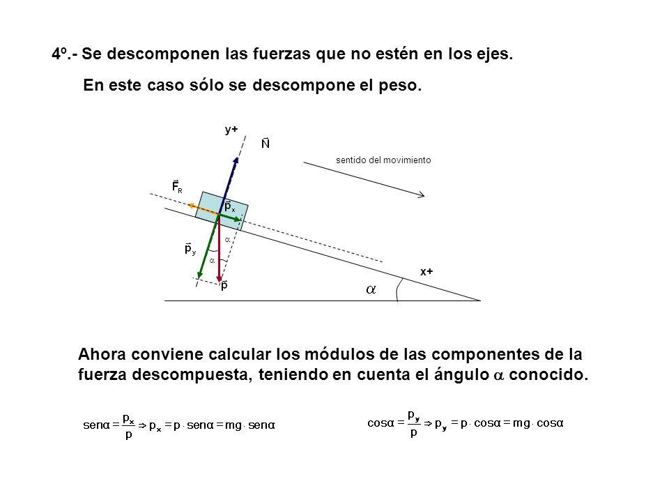 4º.- Se descomponen las fuerzas que no estén en los ejes.