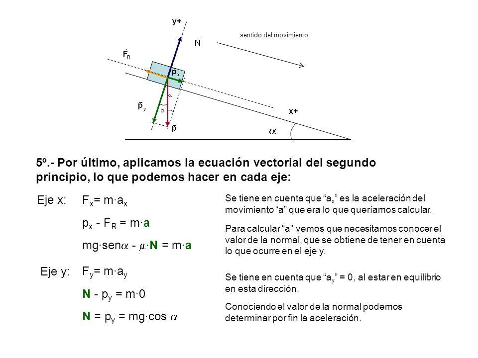 y+sentido del movimiento.   x+  5º.- Por último, aplicamos la ecuación vectorial del segundo principio, lo que podemos hacer en cada eje: